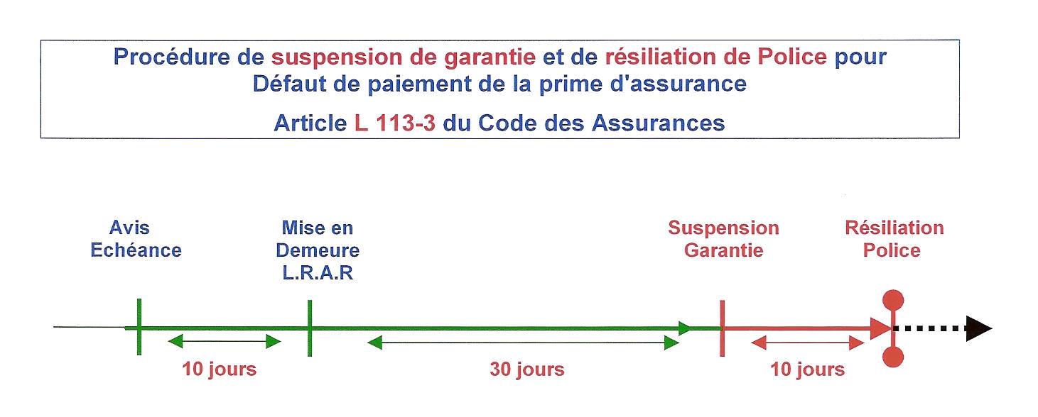 Jurilis Jean Francois Carlot Support De Cours De Droit Des